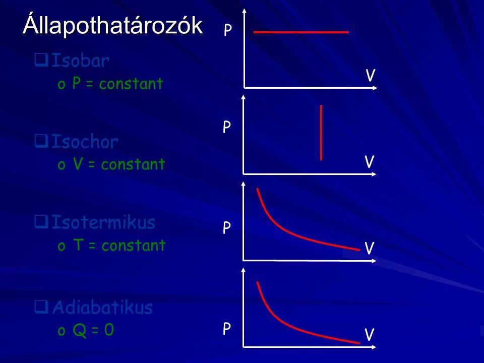 Állapothatározók  Isobar oP = constant  Isochor oV = constant  Isotermikus oT = constant  Adiabatikus oQ = 0 P P P P V V V V