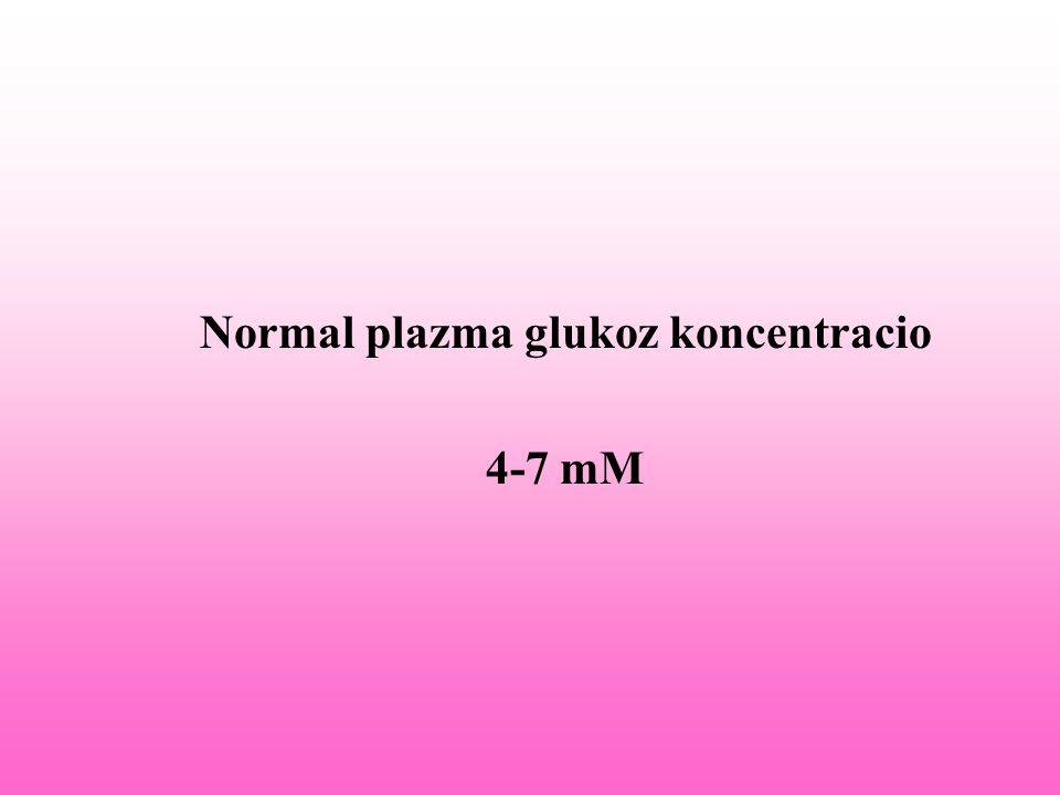 Normal plazma glukoz koncentracio 4-7 mM
