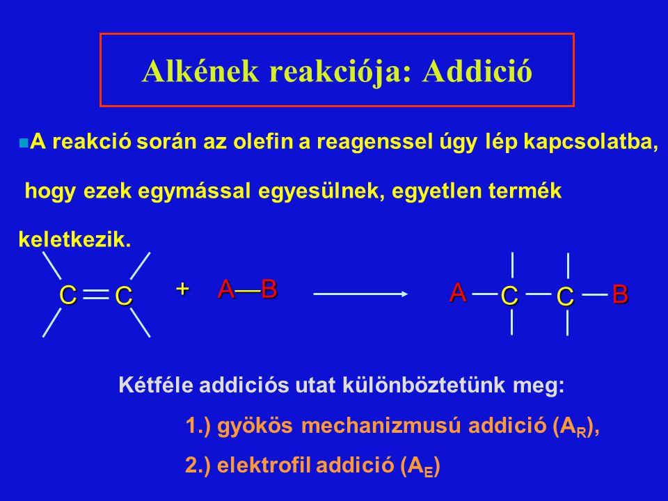 n A reakció során az olefin a reagenssel úgy lép kapcsolatba, hogy ezek egymással egyesülnek, egyetlen termék keletkezik. + A—B C C A C C B Alkének re