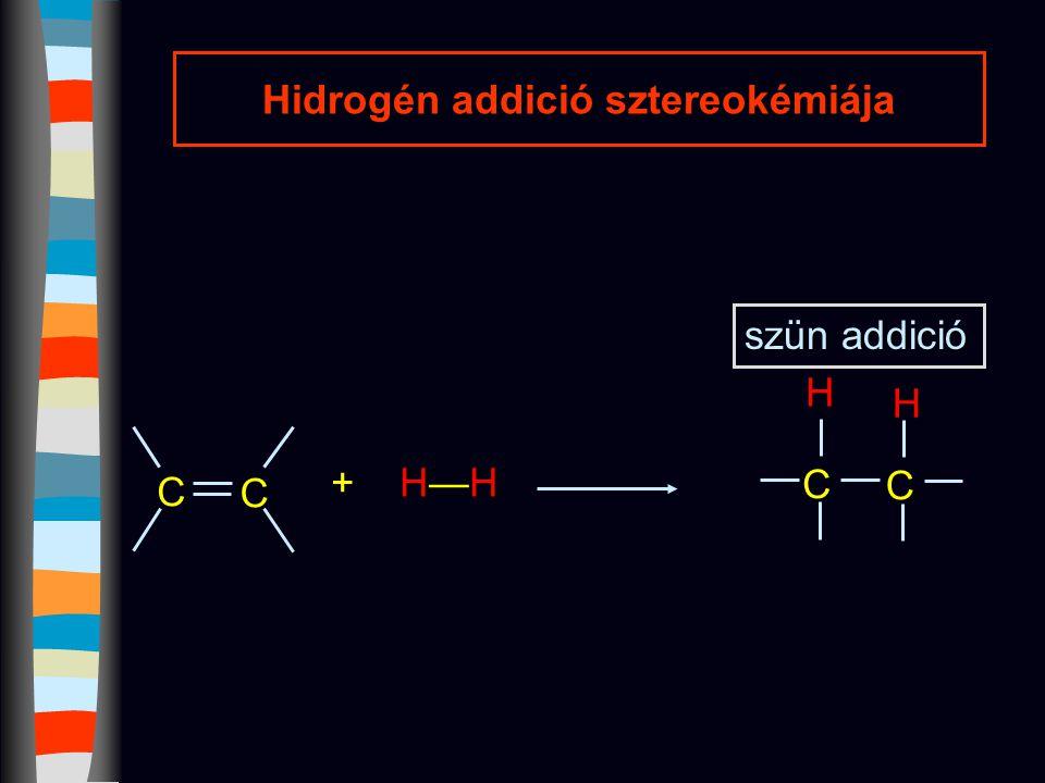 Hidrogén addició sztereokémiája + H—H C C H C C H szün addició