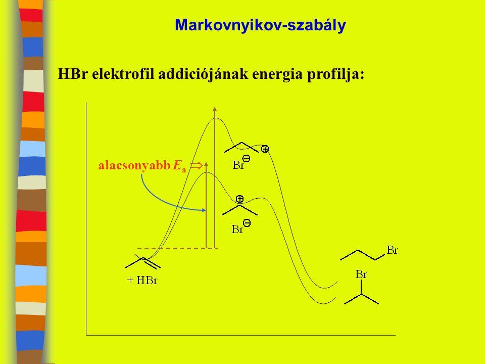 Markovnyikov-szabály HBr elektrofil addiciójának energia profilja: alacsonyabb E a 