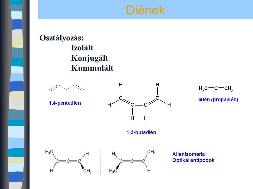 Diének Osztályozás: Izolált Konjugált Kummulált 1,3-butadién Allenizoméria Optikai antipódok
