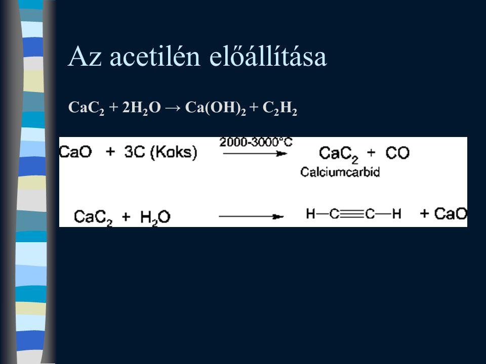 Az acetilén előállítása CaC 2 + 2H 2 O → Ca(OH) 2 + C 2 H 2