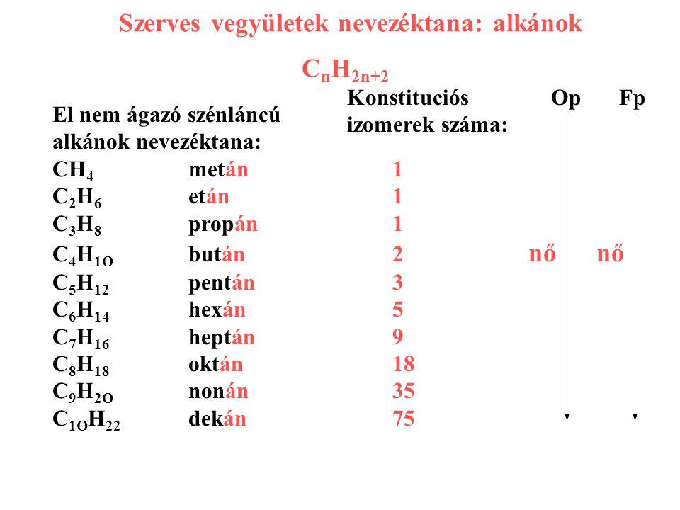 Szerves vegyületek nevezéktana: alkánok C n H 2n+2 Alkilcsoportok elnevezése: CH 3 metil C 2 H 5 etil C 3 H 7 propil C 4 H 9 butil C 5 H 11 pentil C 6 H 13 hexil C 7 H 15 heptil C 8 H 17 oktil C 9 H 19 nonil C 1O H 21 dekil Kétértékű alkilcsoportok elnevezése: metilén(1), etilén (2), propilén (3)