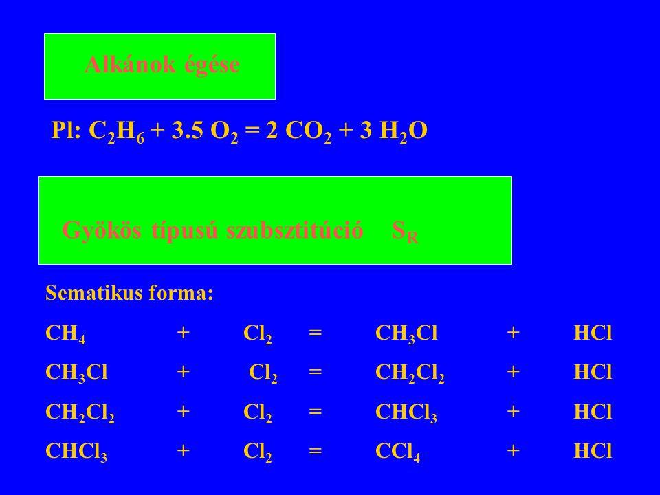 Alkánok égése Pl: C 2 H 6 + 3.5 O 2 = 2 CO 2 + 3 H 2 O Gyökös típusú szubsztitúciós reació S Gyökös típusú szubsztitúció S R Sematikus forma: CH 4 +Cl