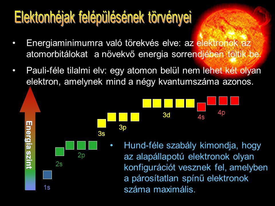 Energiaminimumra való törekvés elve: az elektronok az atomorbitálokat a növekvő energia sorrendjében töltik be. Pauli-féle tilalmi elv: egy atomon bel