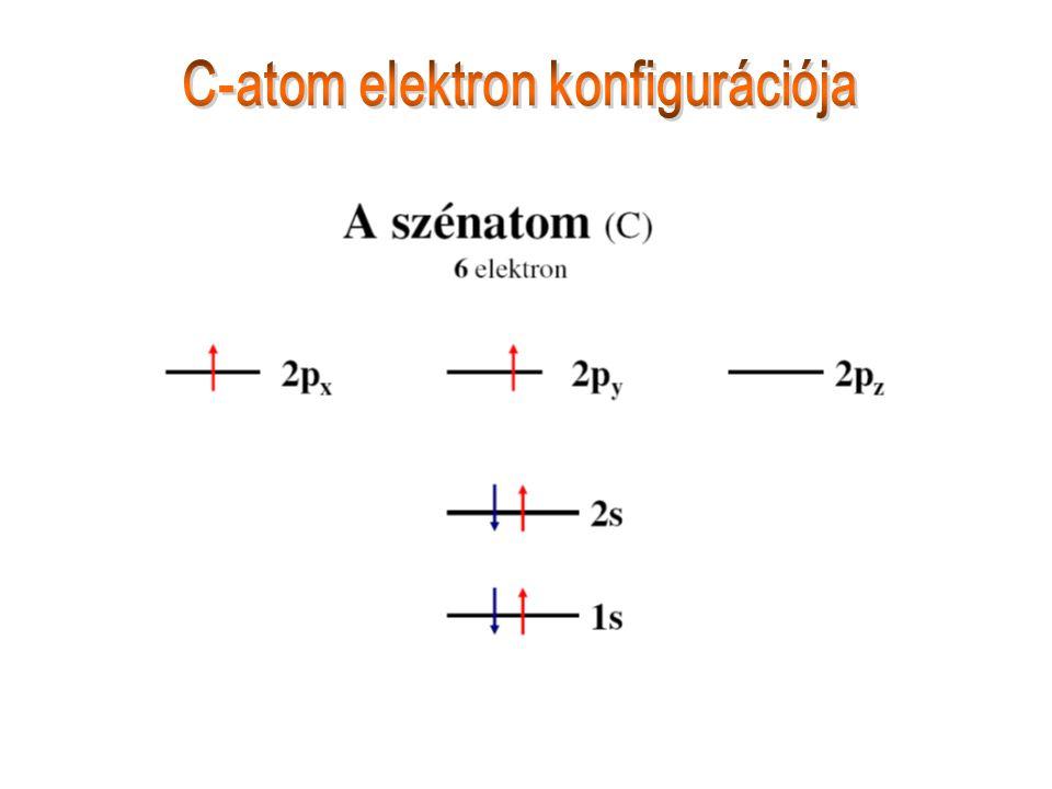  =C 1 p z + C 2 p z A két C 1 p z + C 2 p z hibrid orbitálok kombinációjával egy nem tengely szimmetrikus pi (p) kötés jön létre, a molekula síkja alatt és felett.