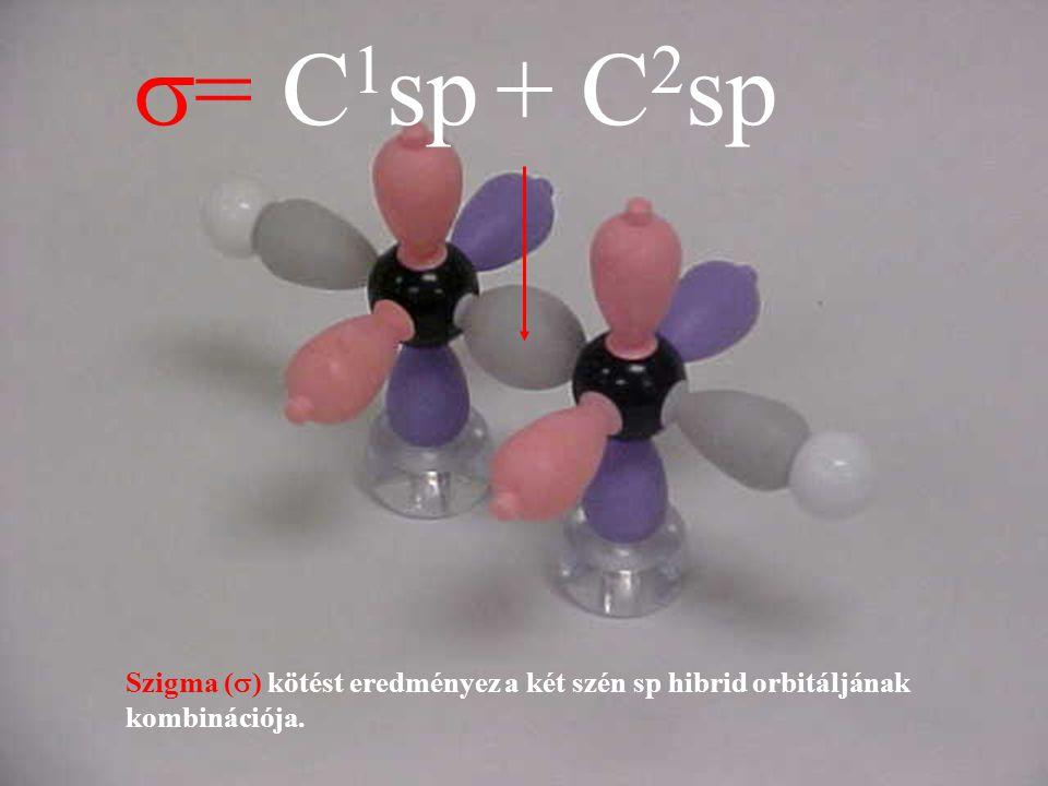  = C 1 sp + C 2 sp Szigma (  ) kötést eredményez a két szén sp hibrid orbitáljának kombinációja.