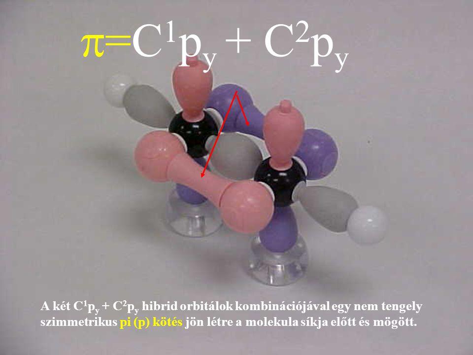 =C 1 p y + C 2 p y A két C 1 p y + C 2 p y hibrid orbitálok kombinációjával egy nem tengely szimmetrikus pi (p) kötés jön létre a molekula síkja elő