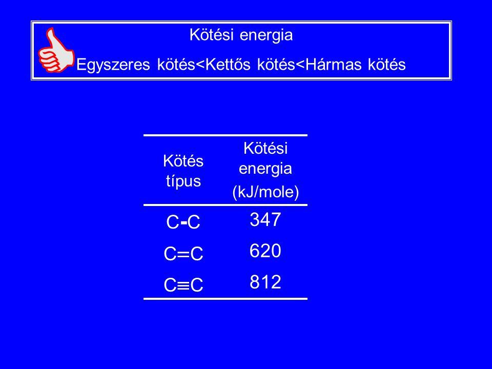 Kötési energia Egyszeres kötés<Kettős kötés<Hármas kötés Kötés típus Kötési energia (kJ/mole) C-CC-C 347 CCCC 620 CCCC 812