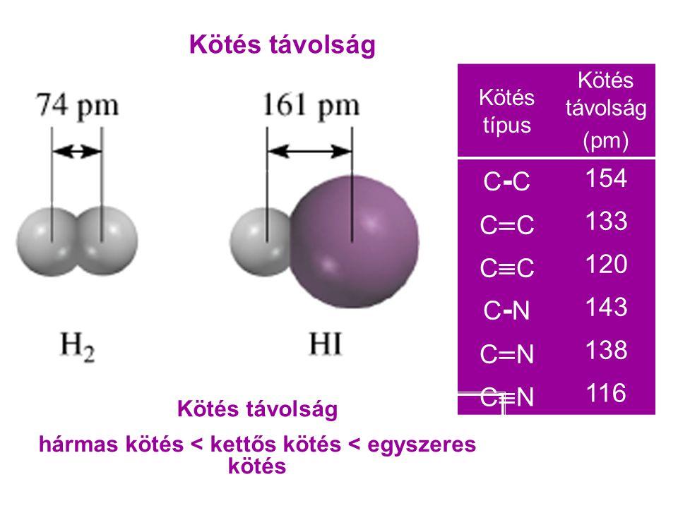 Kötés típus Kötés távolság (pm) C-CC-C 154 CCCC 133 CCCC 120 C-NC-N 143 CNCN 138 CNCN 116 Kötés távolság hármas kötés < kettős kötés < egyszer