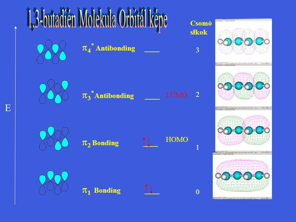 E  4 * Antibonding ____  3 * Antibonding ____  2 Bonding ____  1 Bonding ____ Csomó słkok 3 2 1 0 LUMO HOMO