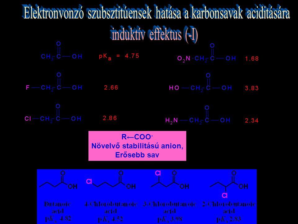 R←COO - Növelvő stabilitású anion, Erősebb sav