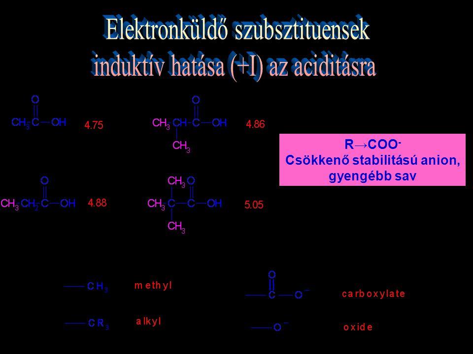 R→COO - Csökkenő stabilitású anion, gyengébb sav