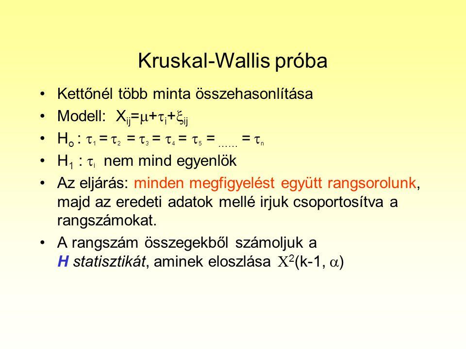 Kruskal-Wallis próba Kettőnél több minta összehasonlítása Modell: X ij =  +  i +  ij H o :  1 =  2 =  3 =  4 =  5 = …… =  n H 1 :  i nem min