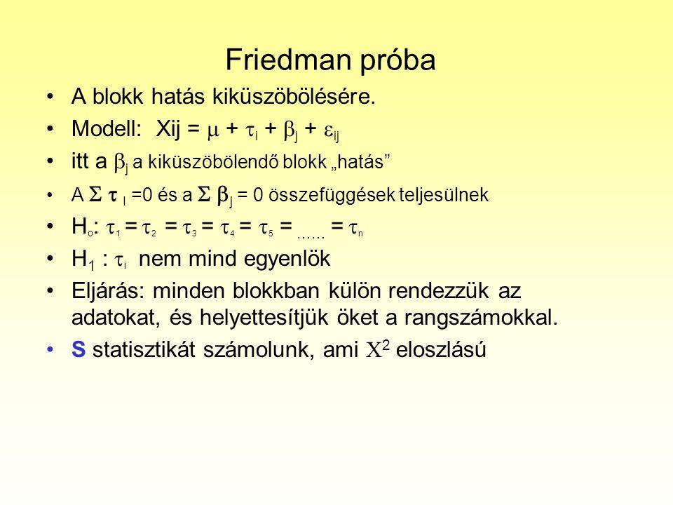 """Friedman próba A blokk hatás kiküszöbölésére. Modell: Xij =  +  i +  j +  ij itt a  j a kiküszöbölendő blokk """"hatás"""" A   I =0 és a  j = 0"""