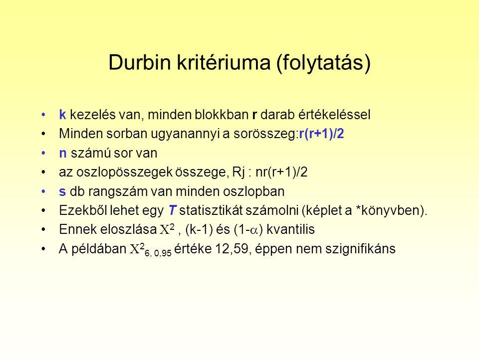 Durbin kritériuma (folytatás) k kezelés van, minden blokkban r darab értékeléssel Minden sorban ugyanannyi a sorösszeg:r(r+1)/2 n számú sor van az osz