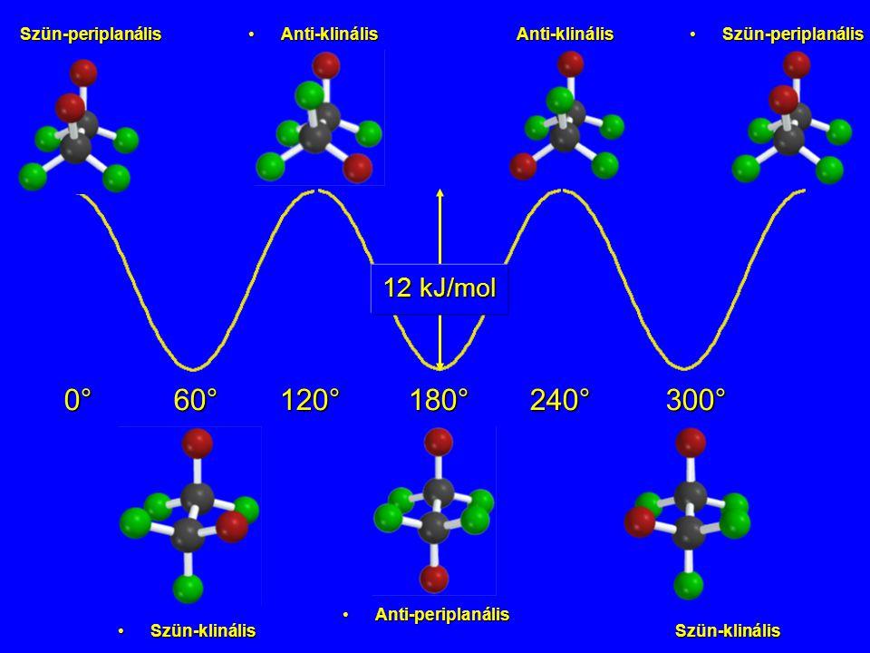 0° 60° 120° 180° 240°300°360° 12 kJ/mol Szün-periplanálisSzün-periplanális Anti-periplanálisAnti-periplanális Anti-klinális Anti-klinálisAnti-klinális