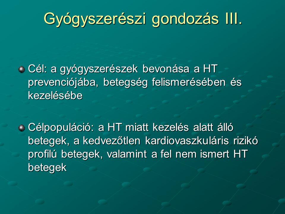Gyógyszerészi gondozás III. Cél: a gyógyszerészek bevonása a HT prevenciójába, betegség felismerésében és kezelésébe Célpopuláció: a HT miatt kezelés