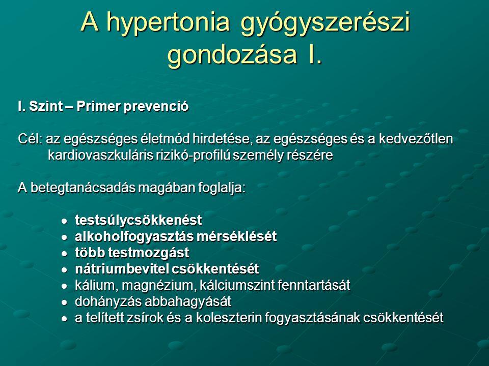 A hypertonia gyógyszerészi gondozása I. I. Szint – Primer prevenció Cél: az egészséges életmód hirdetése, az egészséges és a kedvezőtlen kardiovaszkul