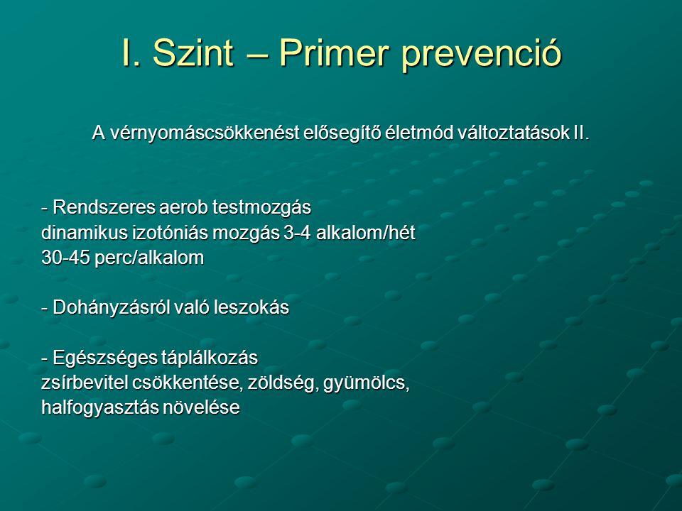 I. Szint – Primer prevenció A vérnyomáscsökkenést elősegítő életmód változtatások II. - Rendszeres aerob testmozgás dinamikus izotóniás mozgás 3-4 alk