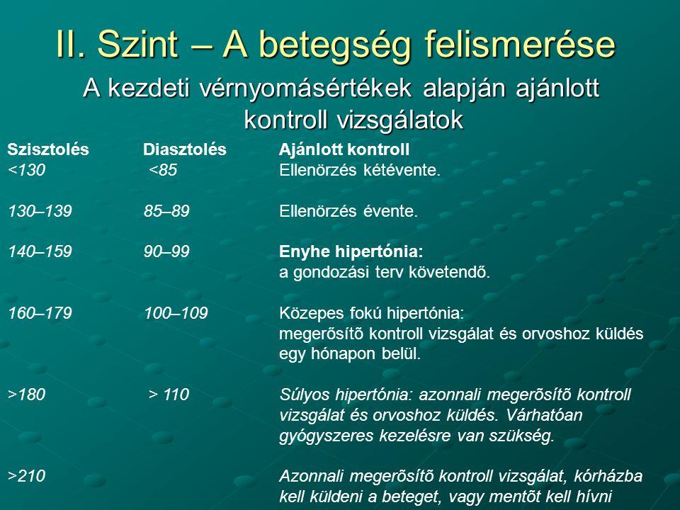 II. Szint – A betegség felismerése A kezdeti vérnyomásértékek alapján ajánlott kontroll vizsgálatok Szisztolés Diasztolés Ajánlott kontroll <130 <85 E