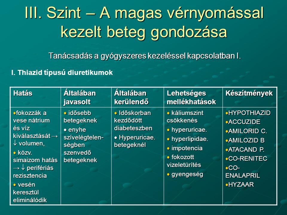 III. Szint – A magas vérnyomással kezelt beteg gondozása Tanácsadás a gyógyszeres kezeléssel kapcsolatban I. I. Thiazid típusú diuretikumok Hatás Álta