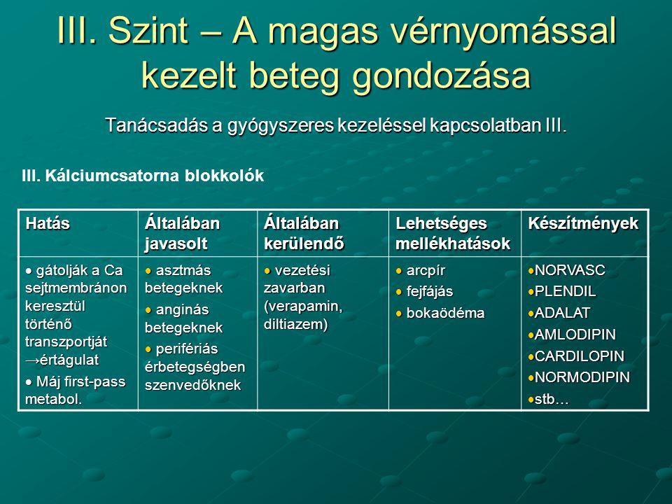 III. Szint – A magas vérnyomással kezelt beteg gondozása Tanácsadás a gyógyszeres kezeléssel kapcsolatban III. III. Kálciumcsatorna blokkolók Hatás Ál
