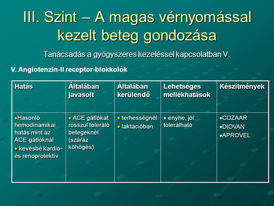 III. Szint – A magas vérnyomással kezelt beteg gondozása Tanácsadás a gyógyszeres kezeléssel kapcsolatban V. V. Angiotenzin-II receptor-blokkolók Hatá