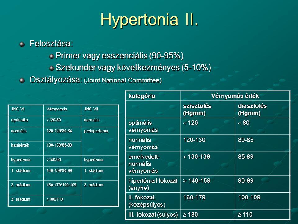 Hypertonia II. Felosztása: Primer vagy esszenciális (90-95%) Szekunder vagy következményes (5-10%) Osztályozása: (Joint National Committee) JNC VI Vér