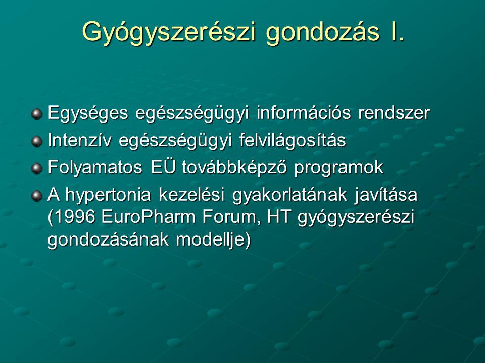 Gyógyszerészi gondozás I. Egységes egészségügyi információs rendszer Intenzív egészségügyi felvilágosítás Folyamatos EÜ továbbképző programok A hypert