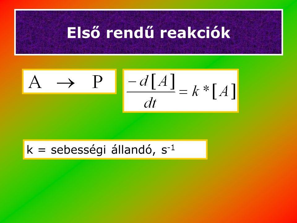 Első rendű reakciók k = sebességi állandó, s -1