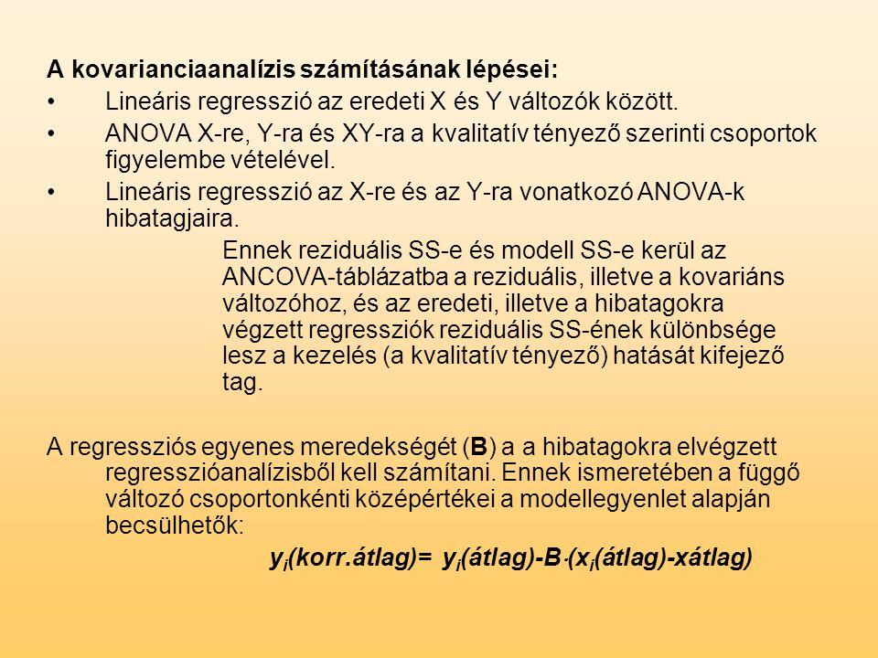 A kovarianciaanalízis számításának lépései: Lineáris regresszió az eredeti X és Y változók között.