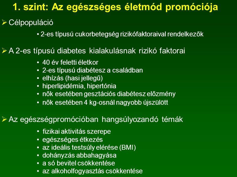 Gyógyszerészi cukorbeteg gondozás  EuroPharm Forum (PharmaDia  protokoll, 2001) 1.