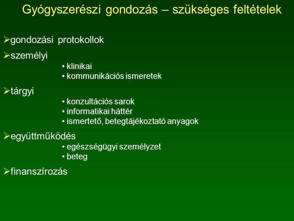 I.Gyógyszerészi gondozás - koncepció II.Gyógyszerészi gondozás - protokollok III.Gyógyszerészi gondozás - eredmények IV.Gyógyszerészi gondozás - Magyarországon V.Beteg-együttműködőkészség Tartalom