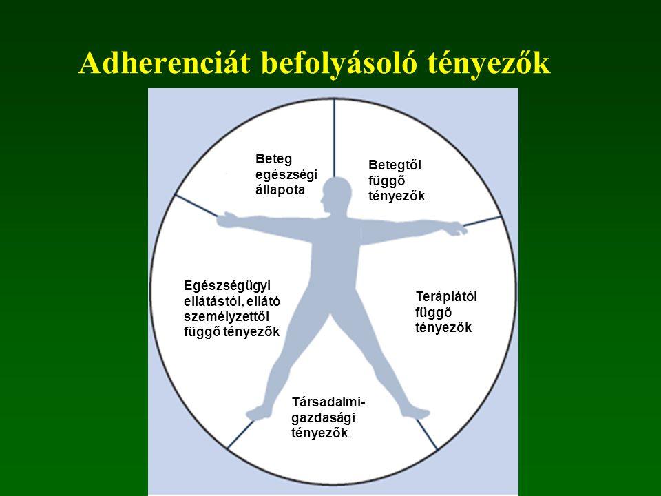 """Új definíció a beteg-együttműködés területén Adherencia: –""""Az adherencia az egyén egészségügyi szakemberrel egyeztetett ajánlásoknak megfelelő viselkedése a gyógyszerszedés, diéta, és az életmódváltozás területén. (WHO-2003, Adherence to long term therapies)"""