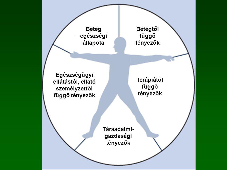 Adherenciát befolyásoló tényezők Társadalmi- gazdasági tényezők Terápiától függő tényezők Betegtől függő tényezők Beteg egészségi állapota Egészségügyi ellátástól, ellátó személyzettől függő tényezők