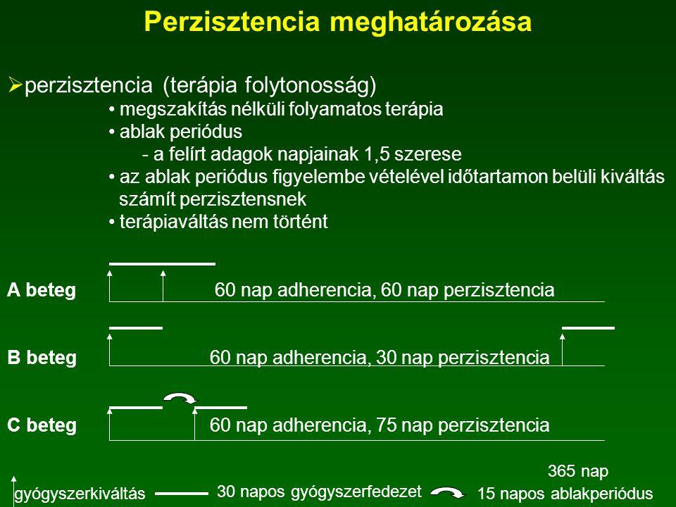 Magyarországi terápiás gyakorlat felmérése II.