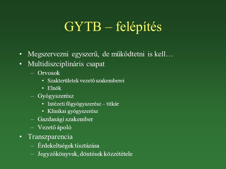 GYTB – felépítés Megszervezni egyszerű, de működtetni is kell… Multidiszciplináris csapat –Orvosok Szakterületek vezető szakemberei Elnök –Gyógyszerés