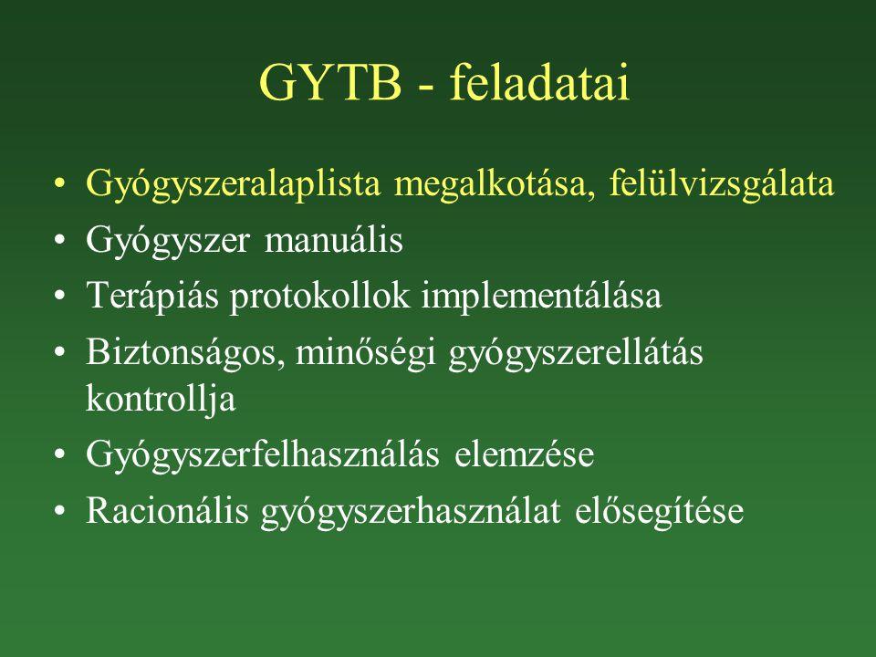 GYTB - feladatai Gyógyszeralaplista megalkotása, felülvizsgálata Gyógyszer manuális Terápiás protokollok implementálása Biztonságos, minőségi gyógysze
