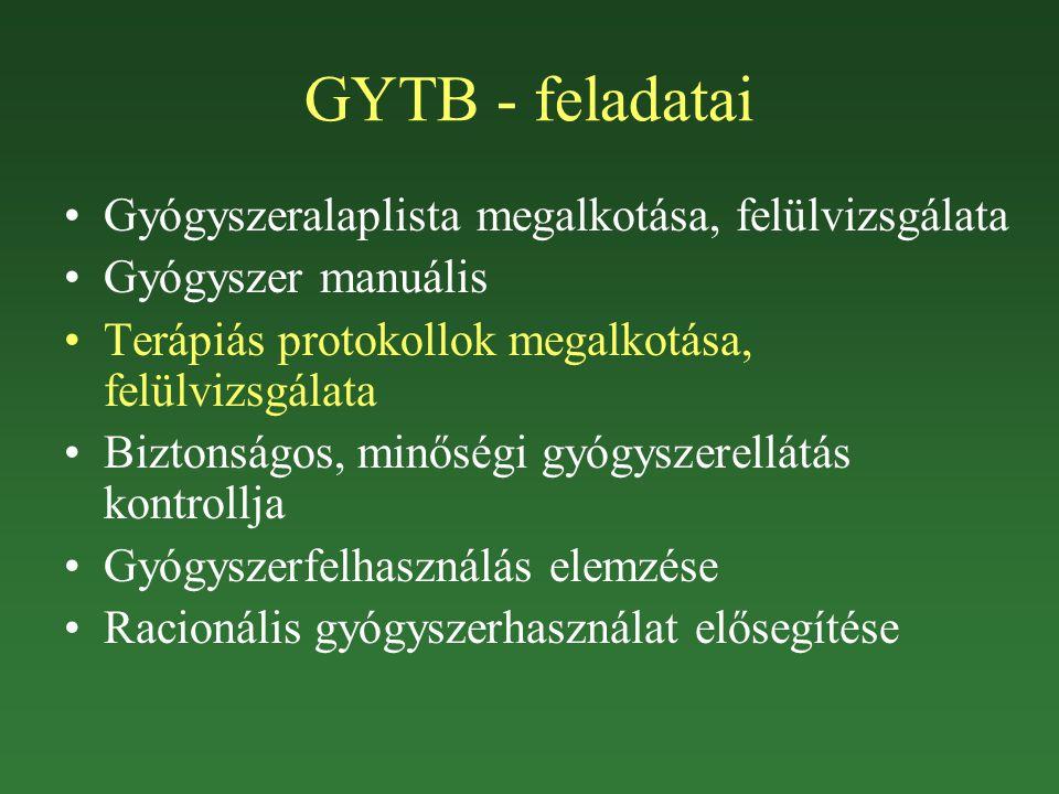 GYTB - feladatai Gyógyszeralaplista megalkotása, felülvizsgálata Gyógyszer manuális Terápiás protokollok megalkotása, felülvizsgálata Biztonságos, min