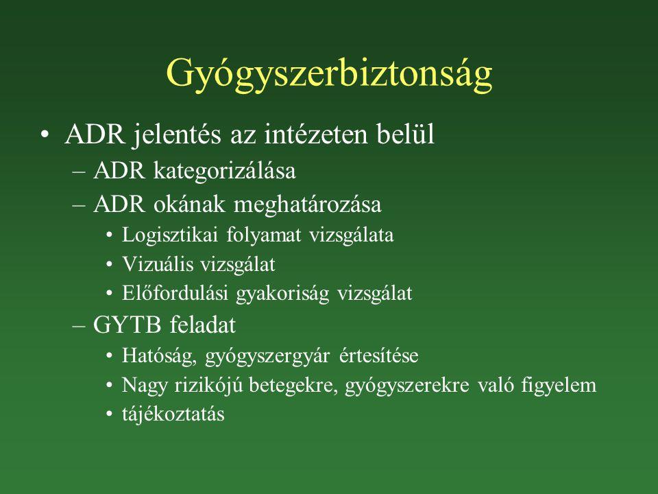 Gyógyszerbiztonság ADR jelentés az intézeten belül –ADR kategorizálása –ADR okának meghatározása Logisztikai folyamat vizsgálata Vizuális vizsgálat El