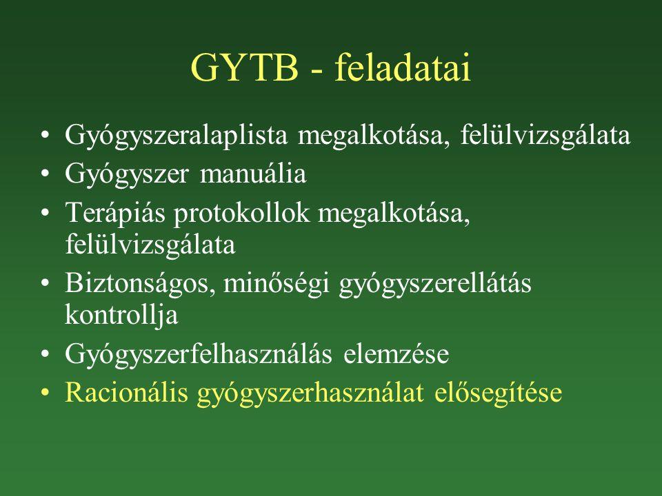 GYTB - feladatai Gyógyszeralaplista megalkotása, felülvizsgálata Gyógyszer manuália Terápiás protokollok megalkotása, felülvizsgálata Biztonságos, min