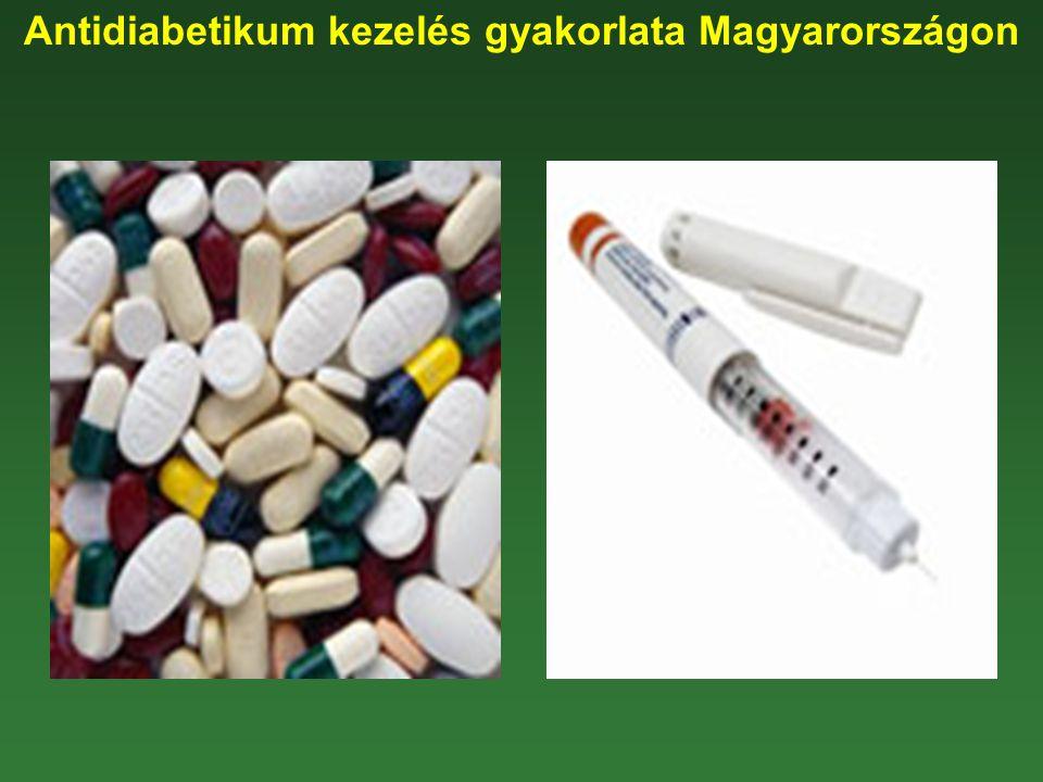Antidiabetikum kezelés gyakorlata Magyarországon