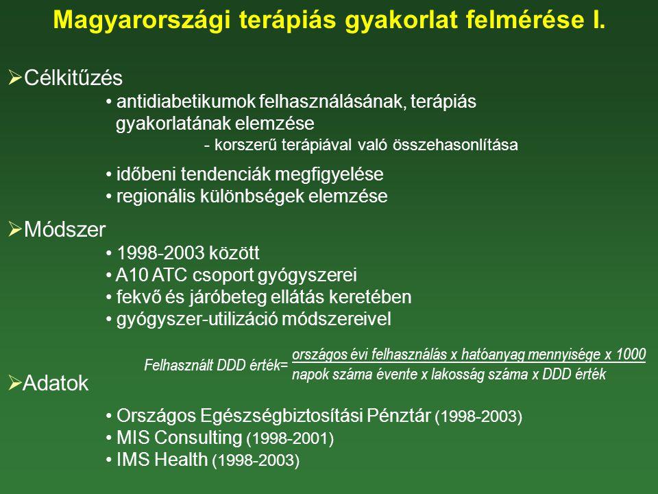 Magyarországi terápiás gyakorlat felmérése I.  Célkitűzés antidiabetikumok felhasználásának, terápiás gyakorlatának elemzése - korszerű terápiával va