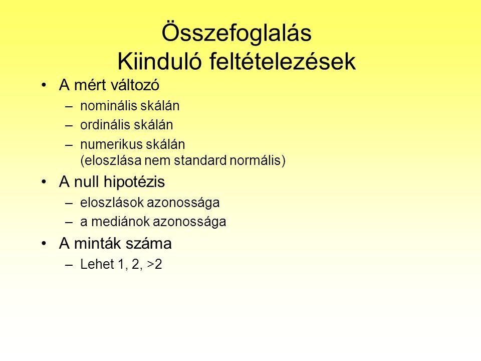 Összefoglalás Kiinduló feltételezések A mért változó –nominális skálán –ordinális skálán –numerikus skálán (eloszlása nem standard normális) A null hi