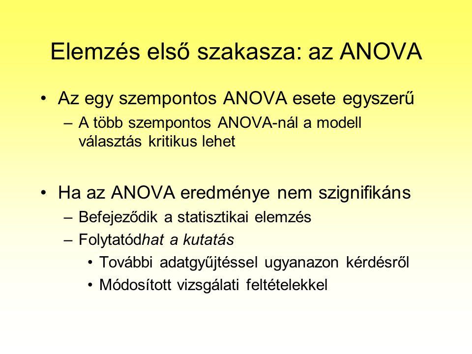 Elemzés első szakasza: az ANOVA Az egy szempontos ANOVA esete egyszerű –A több szempontos ANOVA-nál a modell választás kritikus lehet Ha az ANOVA ered