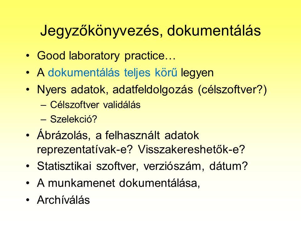 Jegyzőkönyvezés, dokumentálás Good laboratory practice… A dokumentálás teljes körű legyen Nyers adatok, adatfeldolgozás (célszoftver?) –Célszoftver va