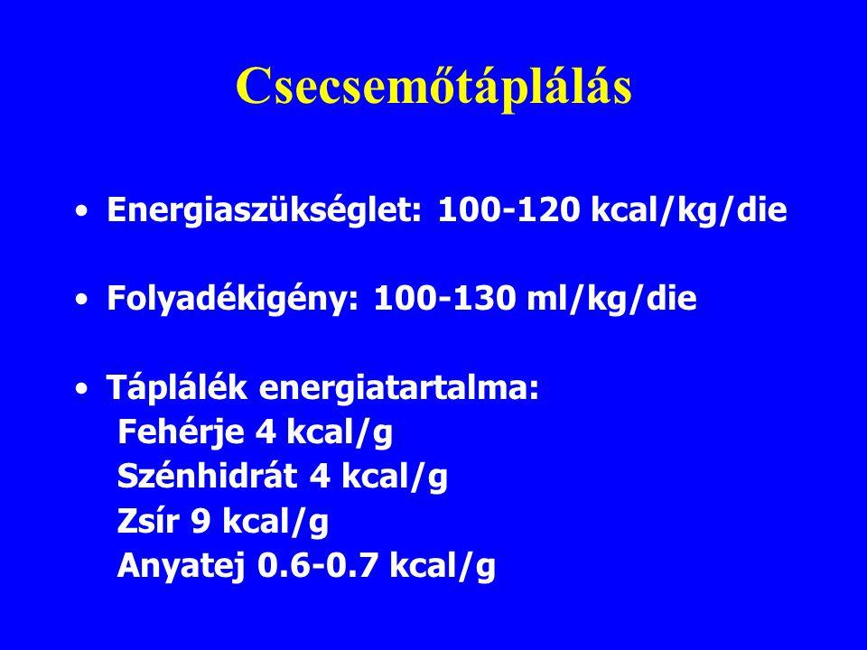 Anyatej lactalbumin/casein = 70/30 - könnyű emésztés gyors gyomorürülés magas biológiai értékű fehérjék össz-energiabevitel 40-50 % zsír esszenciális hosszú szénláncú zsírok elégséges cholesterin lipoprotein-lipáz-tartalom víztartalom: 87-50 % (megfelelő hidrálás) alacsony renalis Na + -terhelés