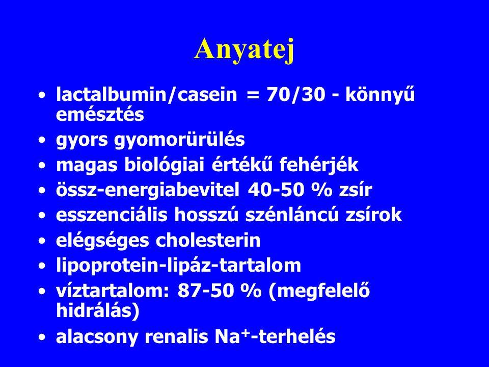 Az enteralis táplálás lehetőségei Per os tápszerek (1 kcal/ml): Nutridrink, Ensure, Fantomalt Szondatáplálás (jejunalis): Fresubin, Frebini, Survimed, Nutrison, Pepti 2000, Nutrison paediatric energy plus (1,5 kcal/ml) PEG Legfontosabb az életminőség!!